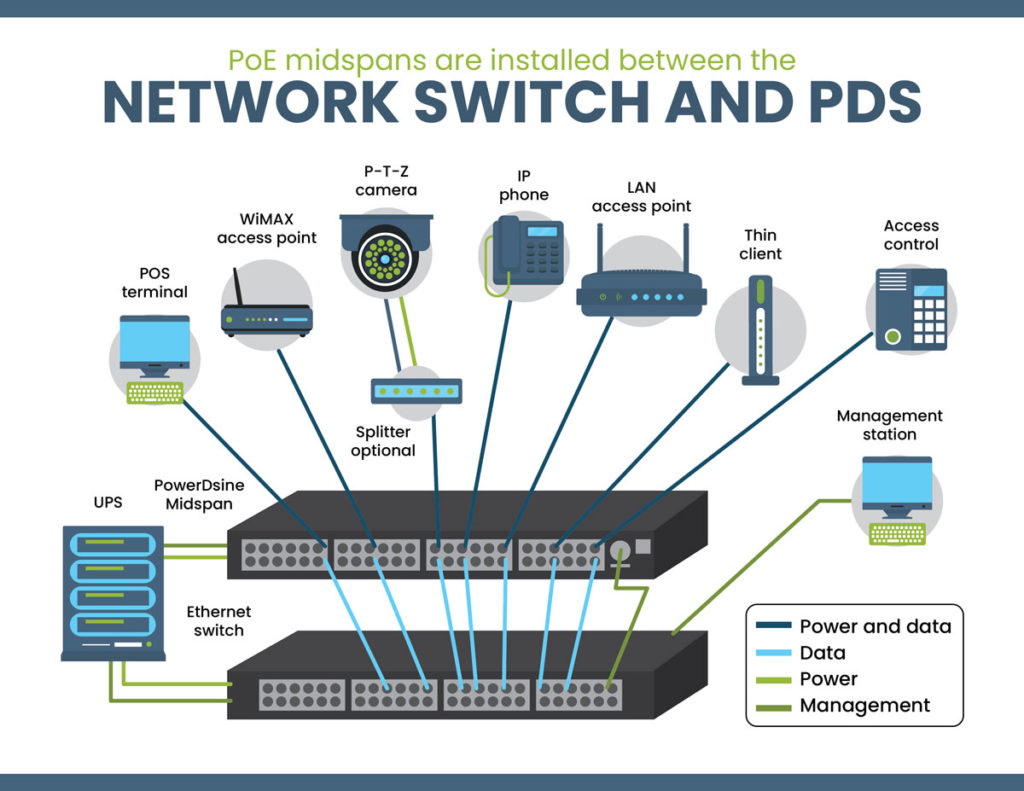 power-over-ethernet-poe-switch